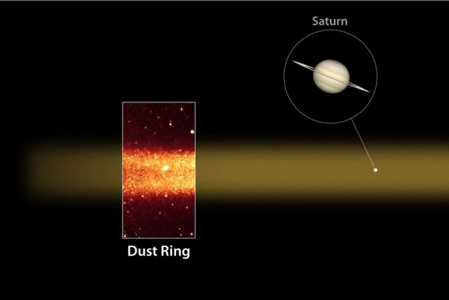 Saturn Dust Ring